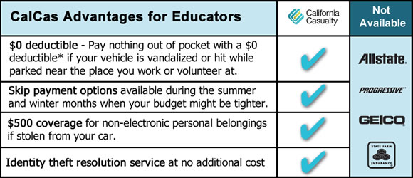 Auto Home Insurance For Educators From California Casualty