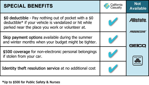 CalCas insurance exclusively built for educators, nurses, firefighters and police